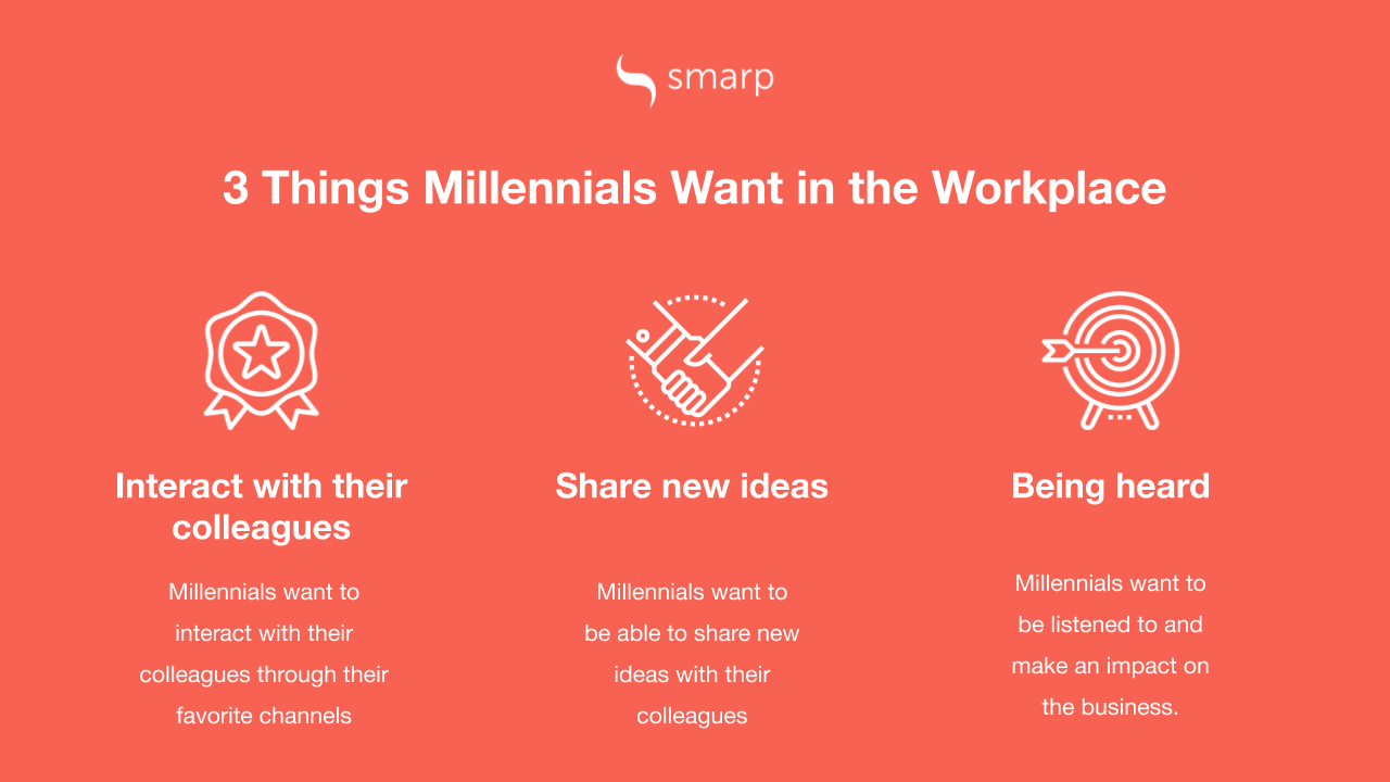 workplace communication and millennials