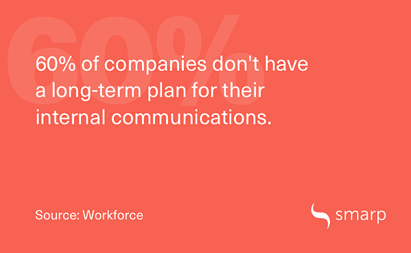 60-percent-of-companies-don't-have-a-long-term-strategy-for-their-internal-communications