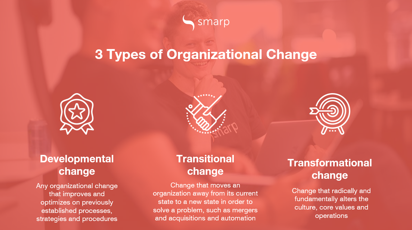 organizational-change-types