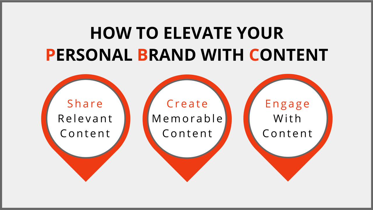 How to elevate your personal brand with content