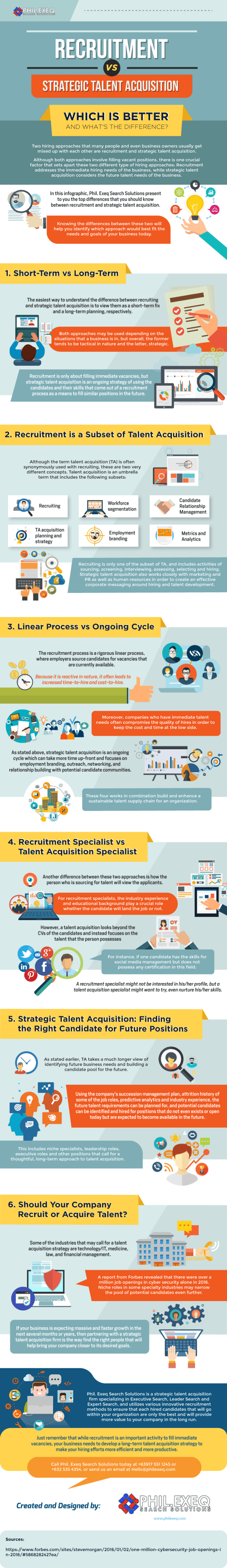 talent acquisition vs. recruitment