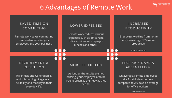 advantages of remote work