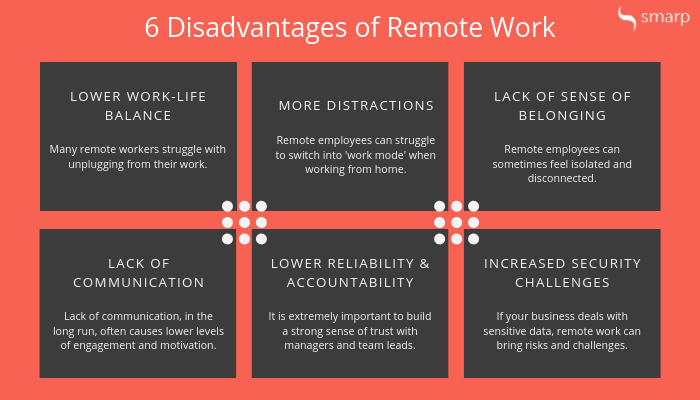 disadvantages of remote work