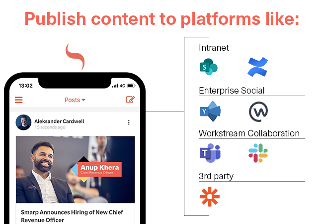 smarp-content-booster-publish-to-communication-platforms