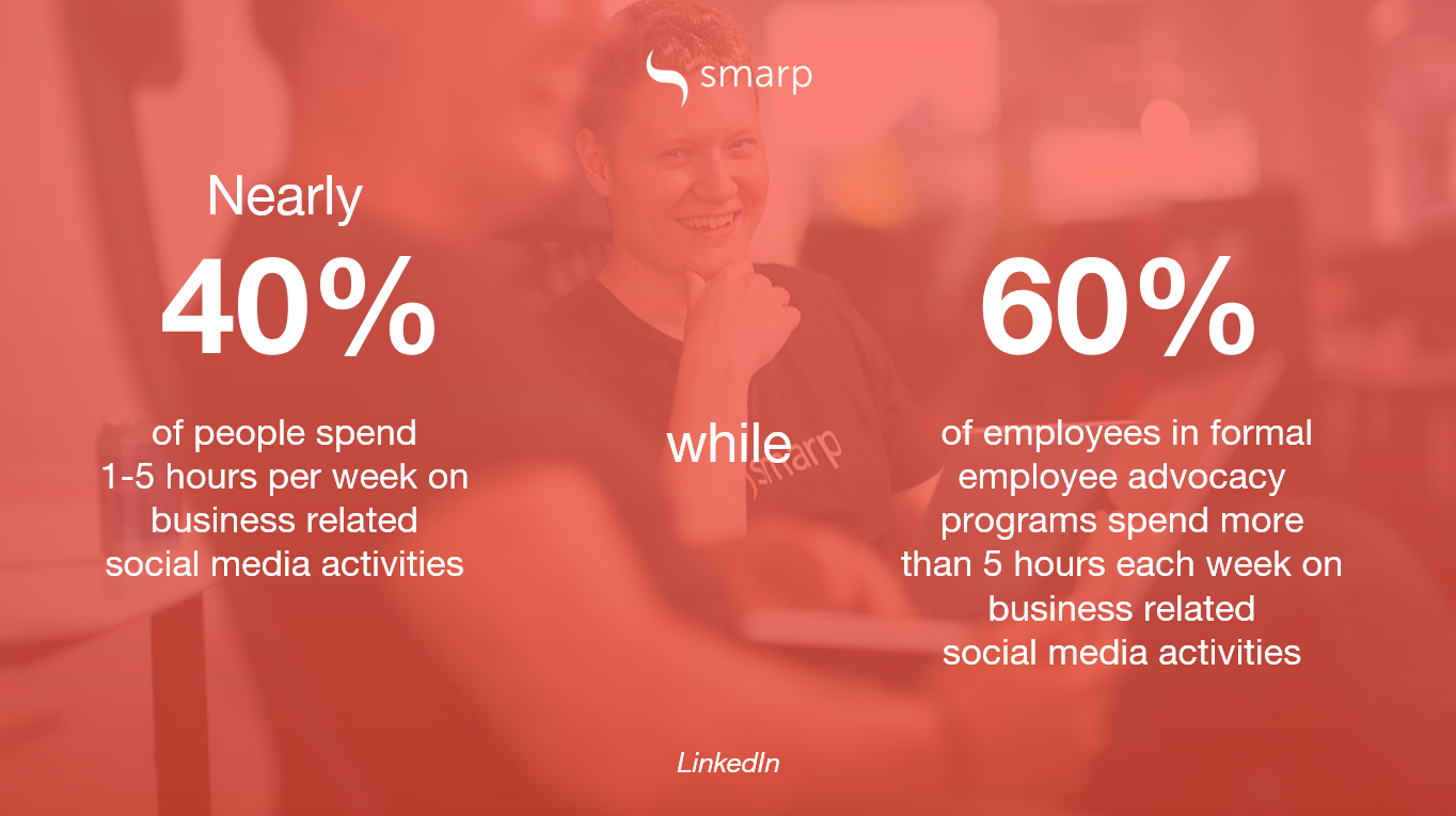 social-currency-employee-advocacy