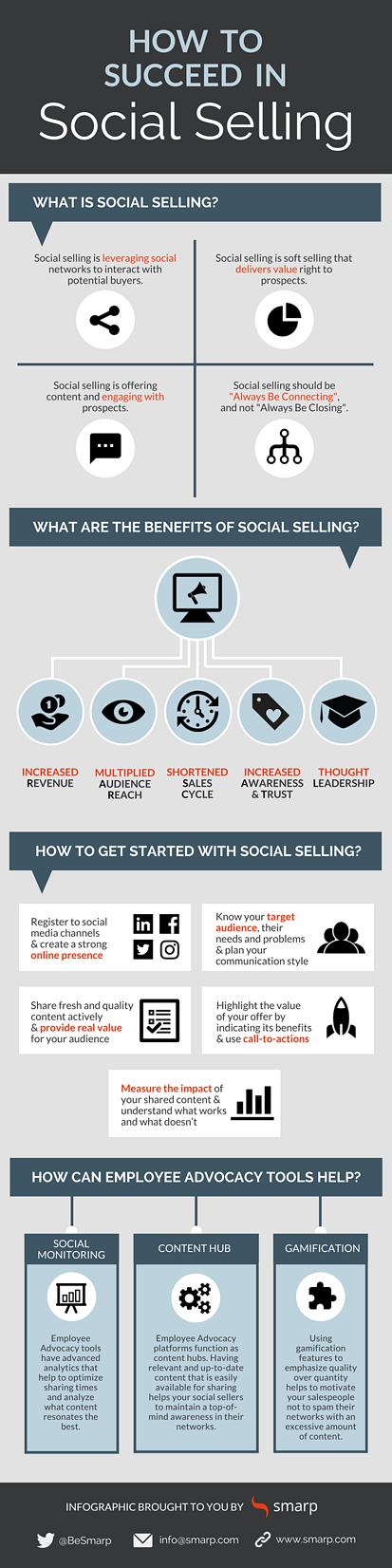 social selling and social currency infographic