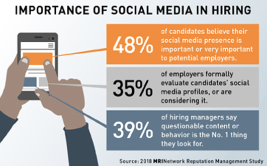 social-media-and-employee-value-proposition