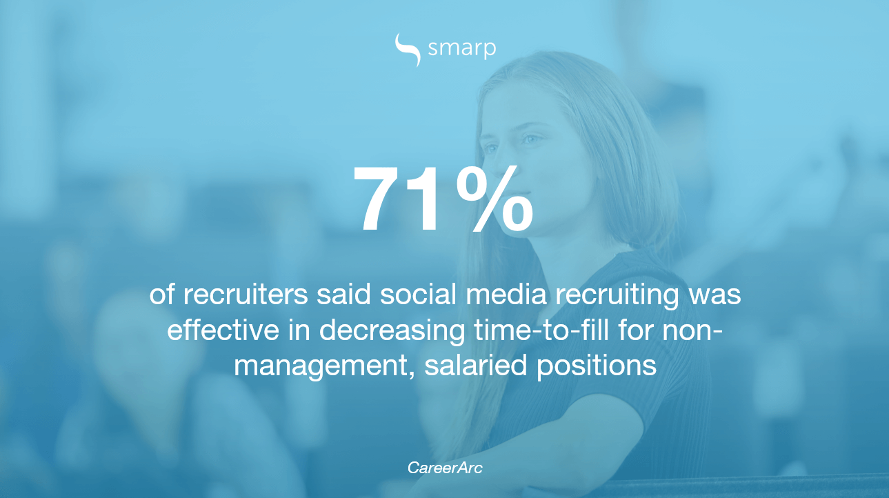 social-recruiting-benefits