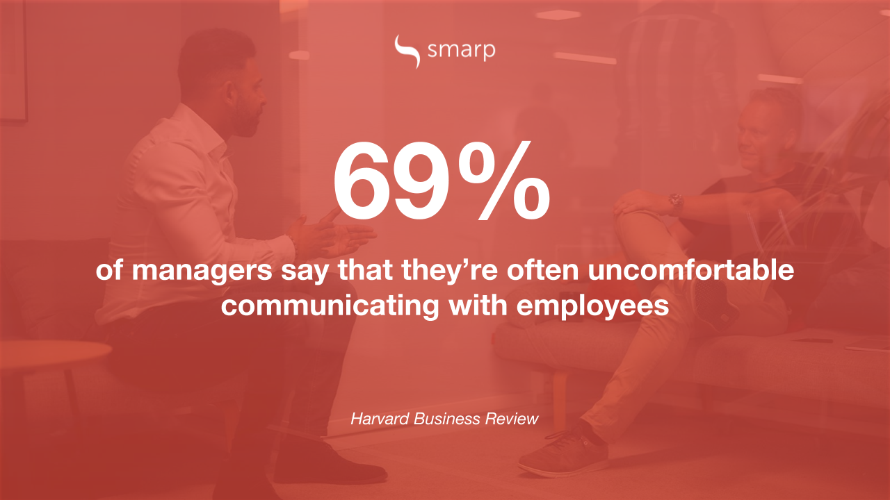 Communication in the workplace statistics