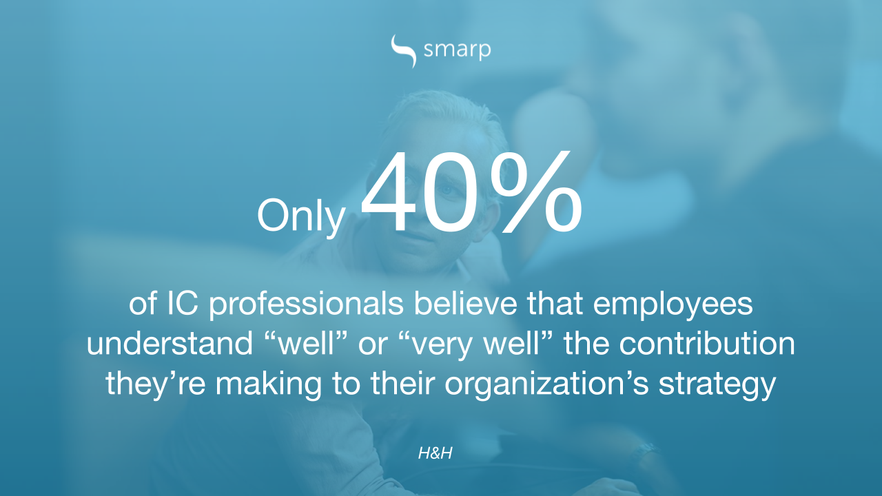 stats on employees and internal communications