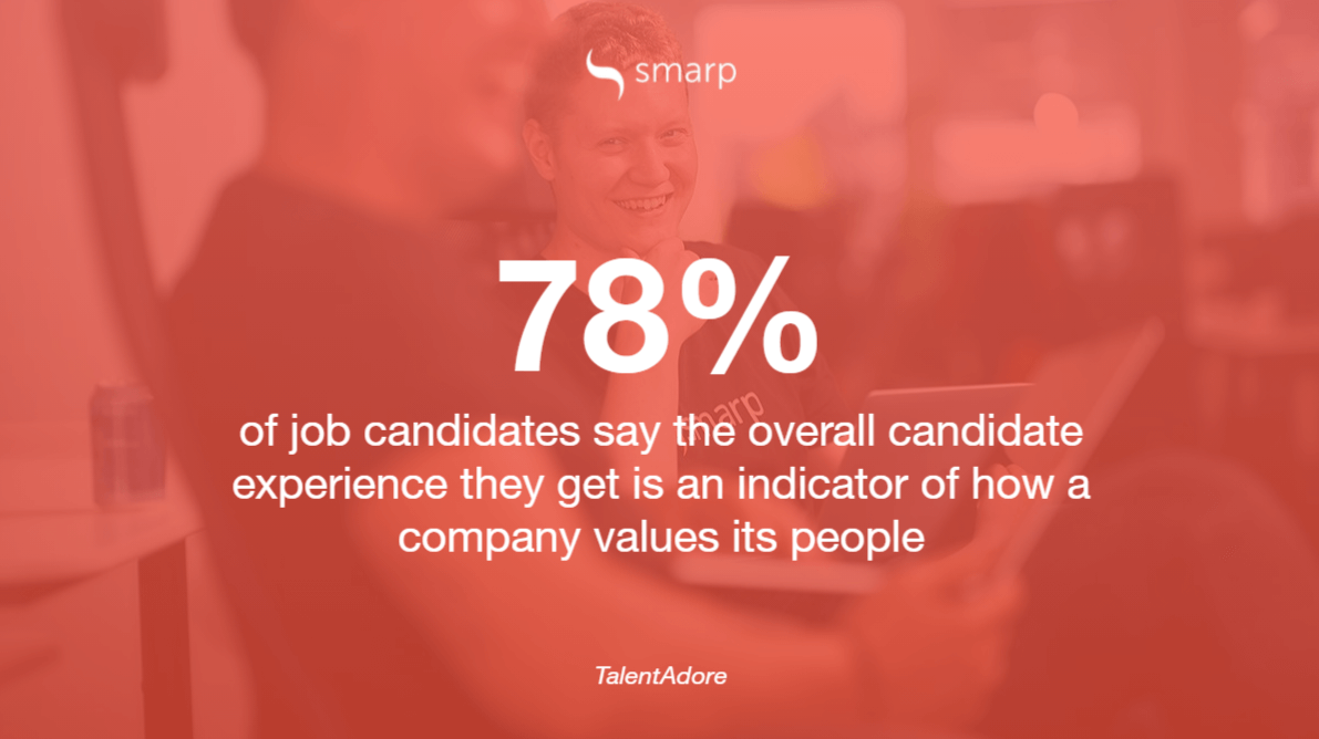 talent-acquisition-candidate-experience