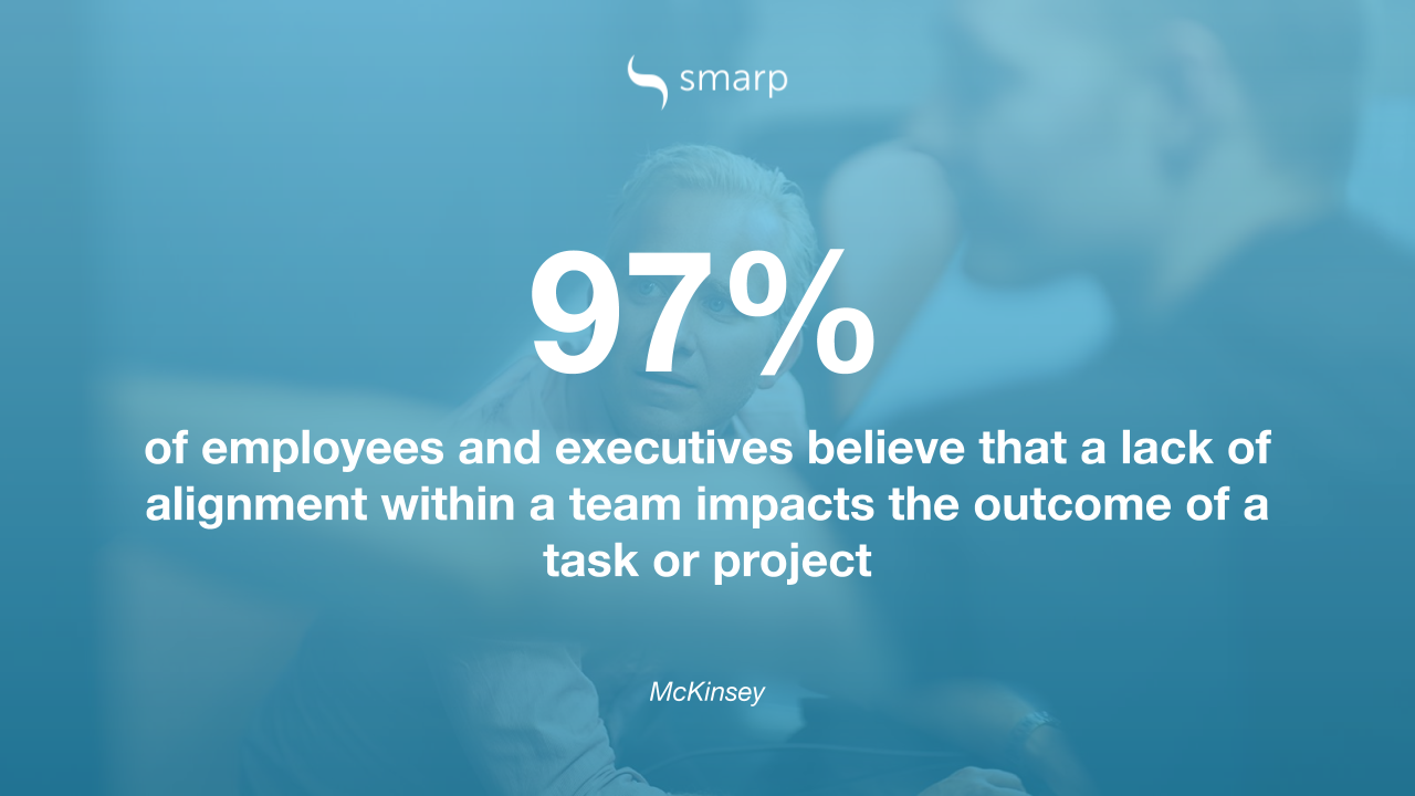 best practices for improving team communication in the workplace