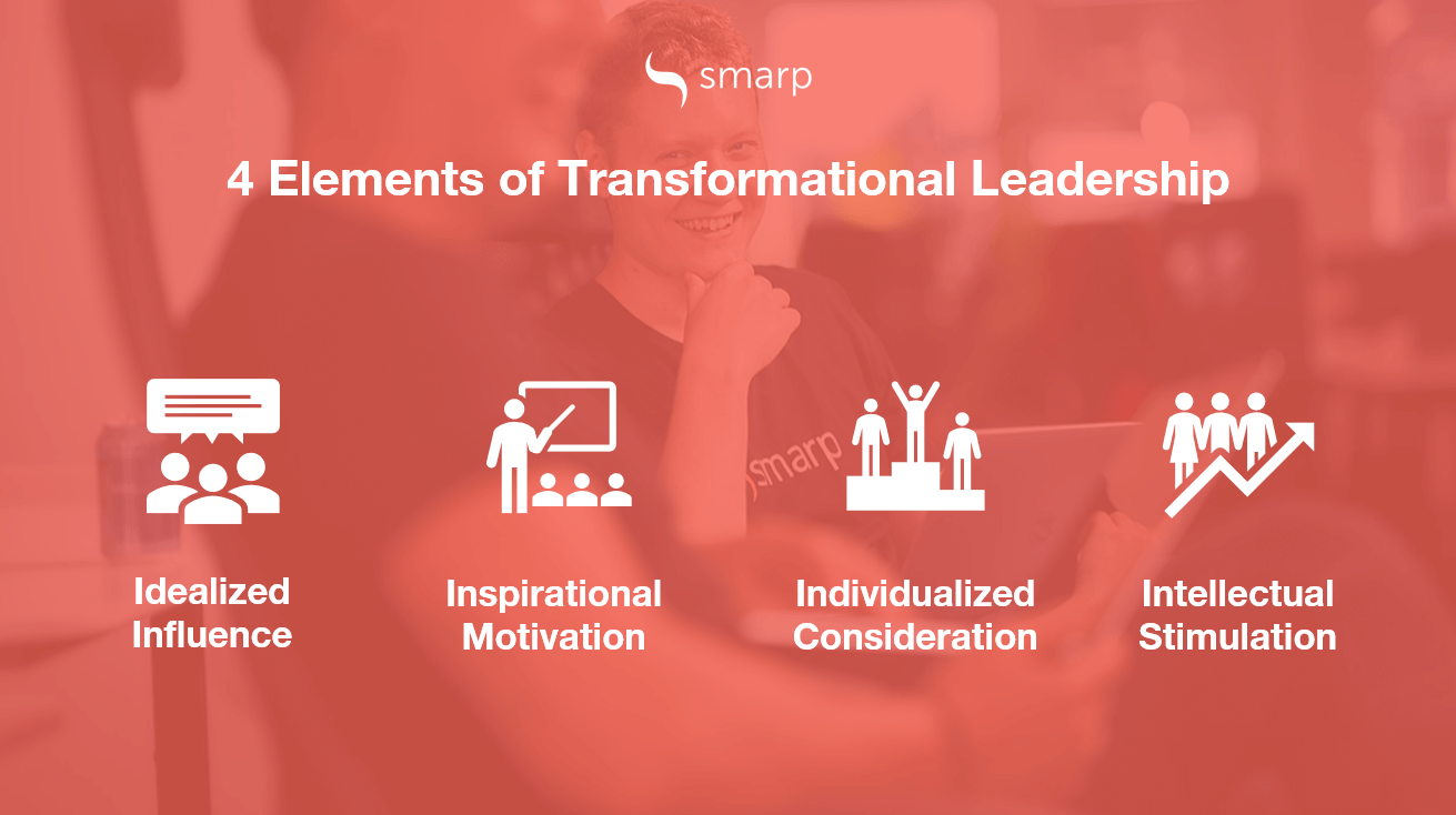 transformational-leadership-elements