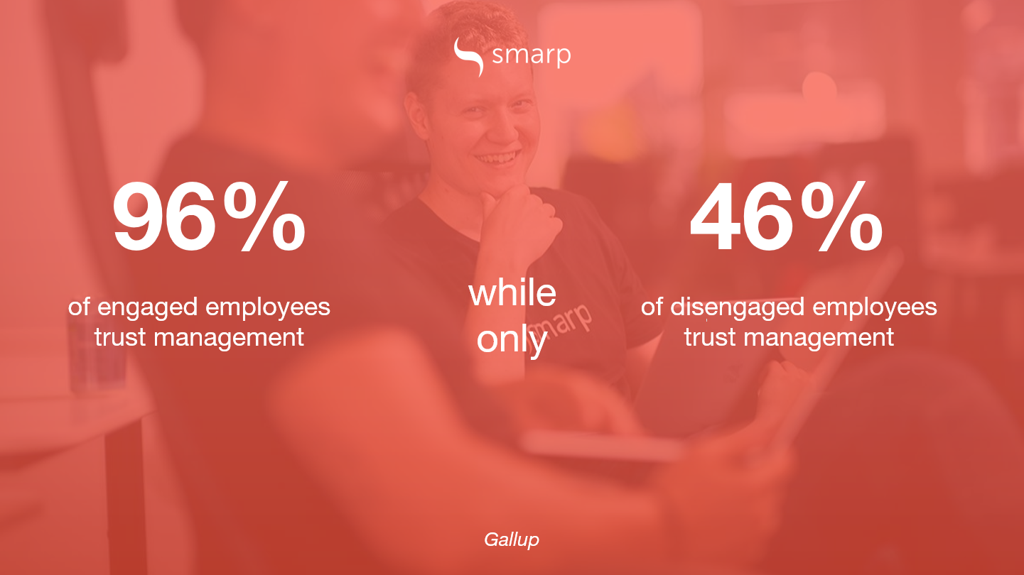 trust-in-the-workplace-engagement