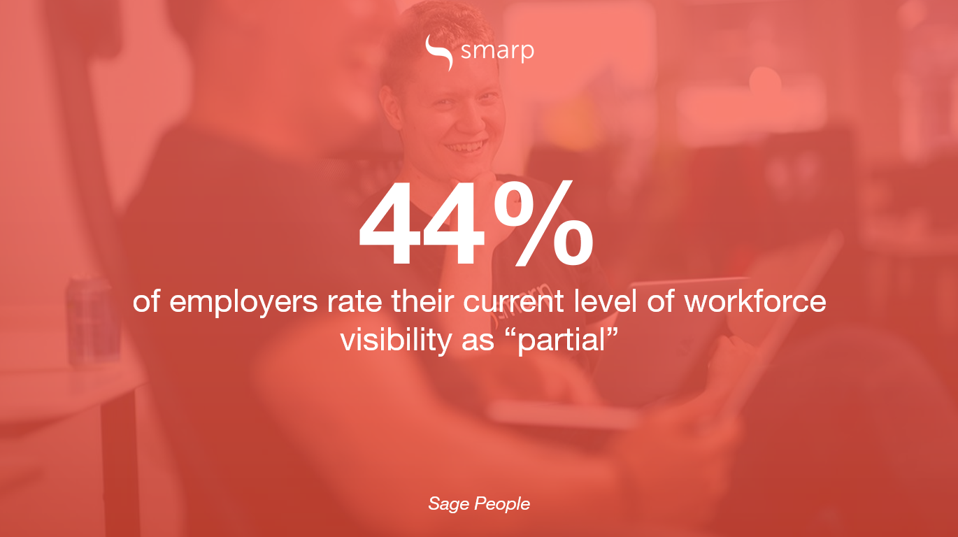 workforce-visibility