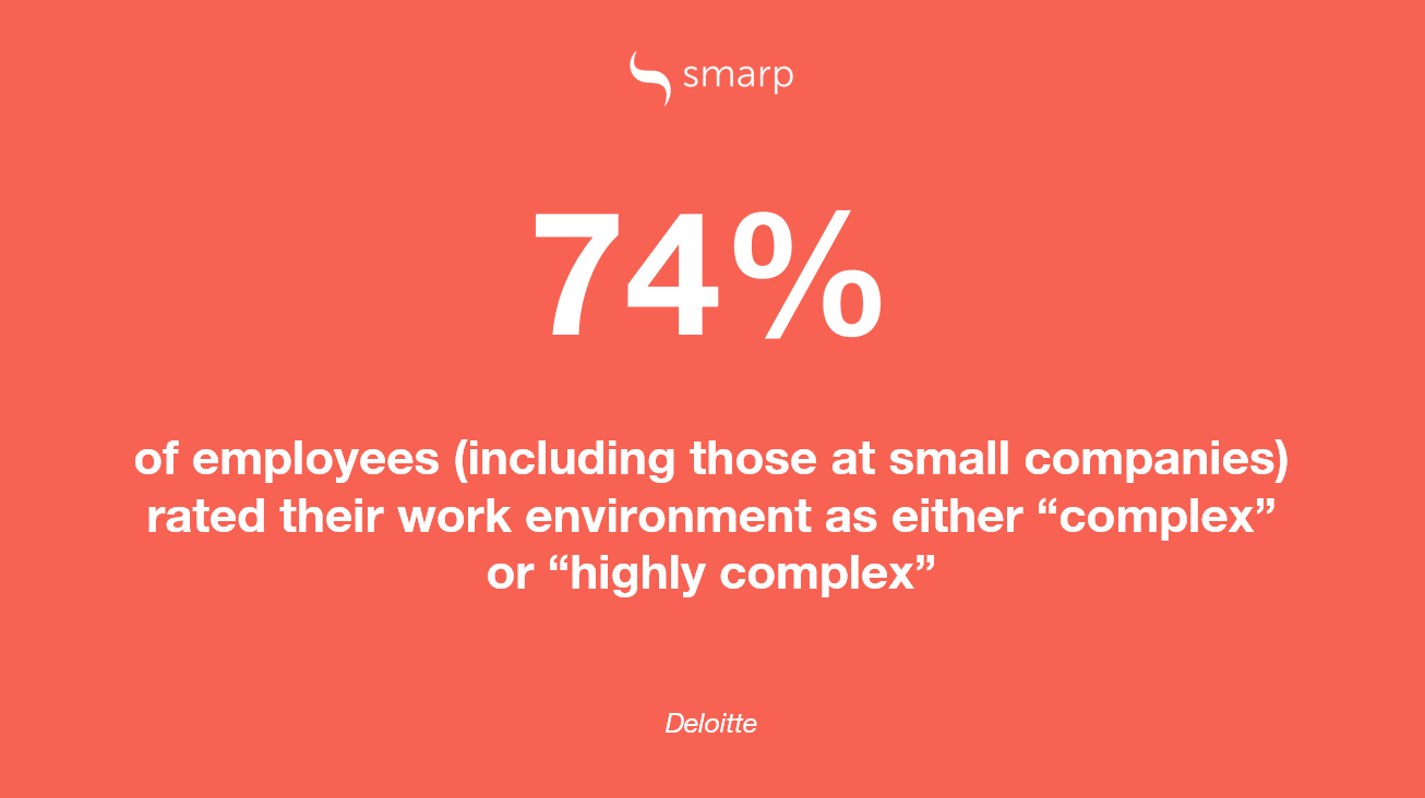 workplace-complexity