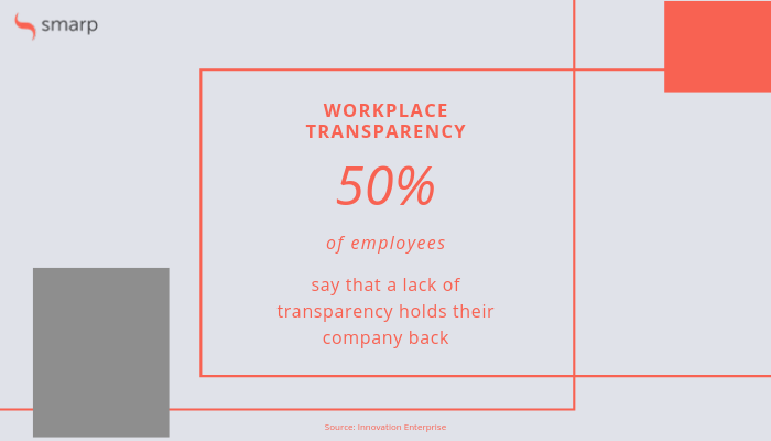 workplace-transparency