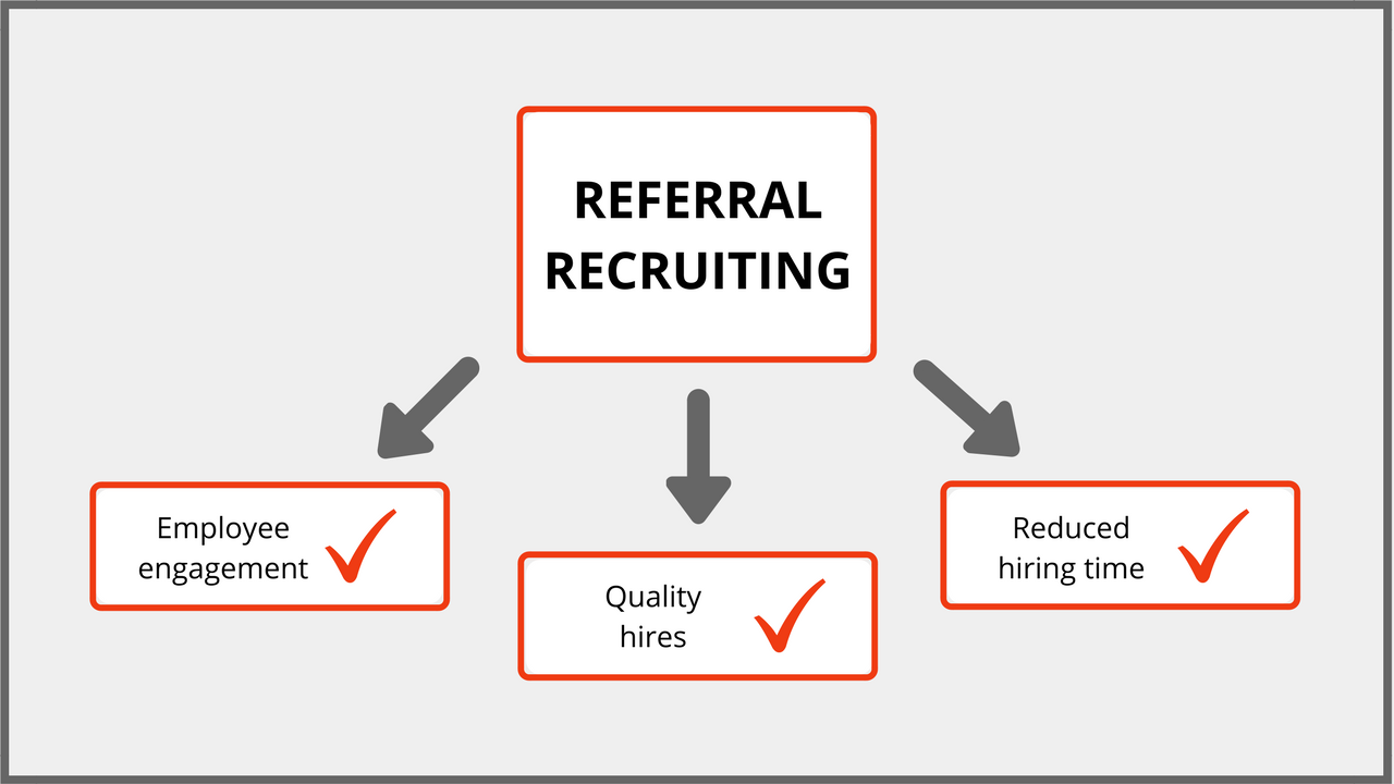 referral-recruiting.png